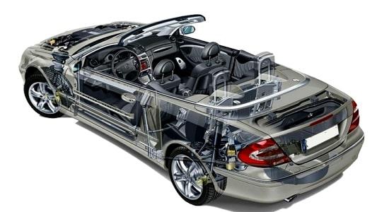 معرفی تجهیزات جانبی خودرو