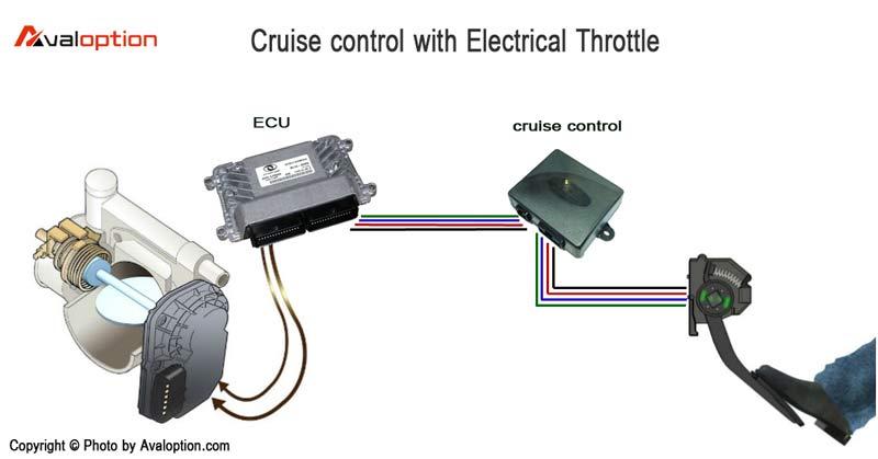 ارتباط کروز کنترل با دریچه گاز برقی