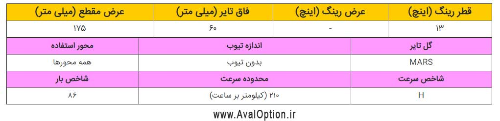 لاستیک دولتی یزد تایر پراید